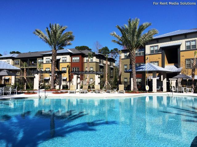 Lost Lake Apartments, Jacksonville FL - Walk Score