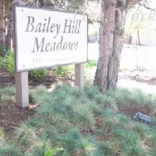Rental info for Bailey Hill Meadows in the South University area