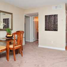 Rental info for Meadowchase in the Houston area