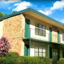 Rental info for Kimball Cabana Apartments in the East Memphis-Colonial-Yorkshire area