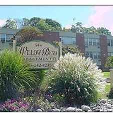 Rental info for Willowbend in the Philadelphia area